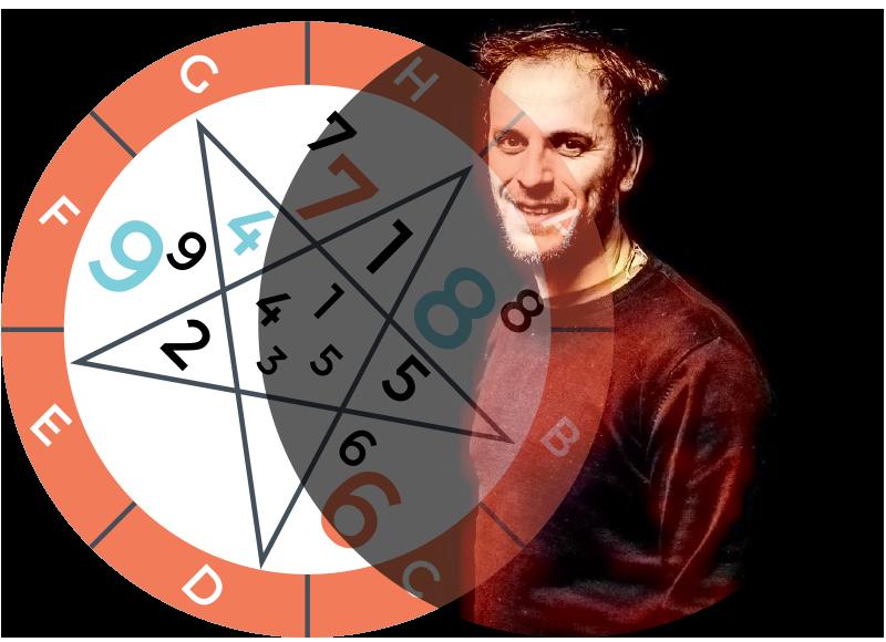 diego salvalajo numerologo